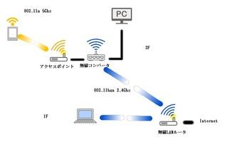 無線LAN設置.jpg